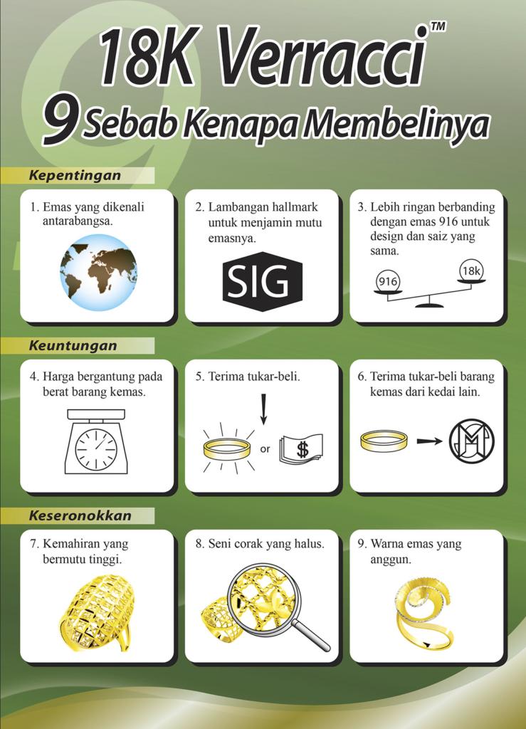 Benefits of18K Verracci