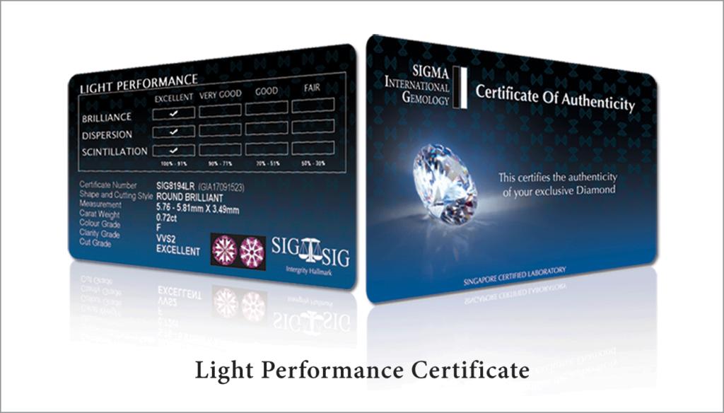 Ming Seng Light Performance Certificate